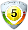 Tellows Score 5 zu 0912087012
