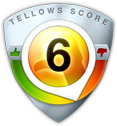 tellows Score 6 zu 0033